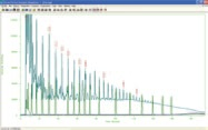 falcon_calidus超快速微型气相色谱仪_色谱数据系统