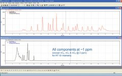 falcon_calidus超快速微型气相色谱仪_烃成分分析